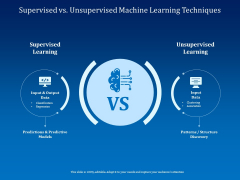 Back Propagation Program AI Supervised Vs Unsupervised Machine Learning Techniques Rules PDF