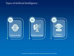 Back Propagation Program AI Types Of Artificial Intelligence Ppt Model Guide PDF