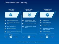 Back Propagation Program AI Types Of Machine Learning Ppt Show Summary PDF