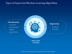 Back Propagation Program AI Types Of Supervised Machine Learning Algorithms Portrait PDF