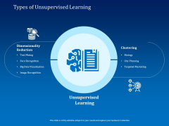 Back Propagation Program AI Types Of Unsupervised Learning Ppt Professional Clipart Images PDF