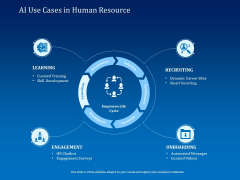 Back Propagation Program AI Use Cases In Human Resource Ppt Infographic Template Visuals PDF