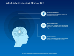 Back Propagation Program AI Which Is Better To Start AIML Or DL Background PDF