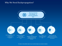 Back Propagation Program AI Why We Need Backpropagation Ppt PowerPoint Presentation Icon Background PDF