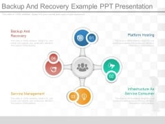 Backup And Recovery Example Ppt Presentation