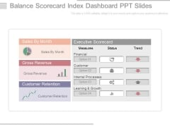 Balance Scorecard Index Dashboard Ppt Slides