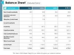 Balance Sheet Current Assets Ppt PowerPoint Presentation Inspiration Files