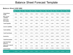 Balance Sheet Forecast Template Ppt PowerPoint Presentation File Inspiration
