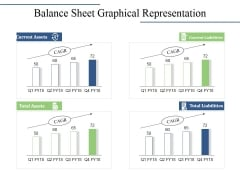 Balance Sheet Graphical Representation Ppt PowerPoint Presentation Inspiration Design Inspiration