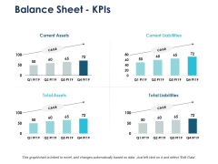 Balance Sheet Kpis Marketing Ppt PowerPoint Presentation File Pictures