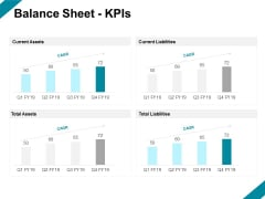 Balance Sheet Kpis Ppt PowerPoint Presentation Ideas Visuals