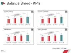 Balance Sheet Kpis Ppt PowerPoint Presentation Infographics Example File