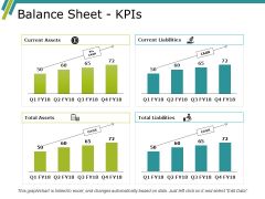 Balance Sheet Kpis Ppt PowerPoint Presentation Inspiration Information