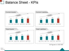 Balance Sheet Kpis Ppt PowerPoint Presentation Model Example Topics