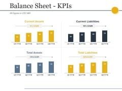 Balance Sheet Kpis Ppt PowerPoint Presentation Portfolio Microsoft
