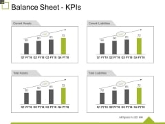 Balance Sheet Kpis Ppt PowerPoint Presentation Visual Aids Inspiration