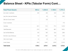 Balance Sheet Kpis Tabular Form Cont Ppt PowerPoint Presentation Infographic Template Themes