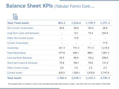 Balance Sheet Kpis Tabular Form Continuous Ppt PowerPoint Presentation Model Graphic Images