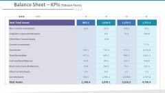 Balance Sheet Kpis Tabular Form Investments Ppt Slides Display PDF
