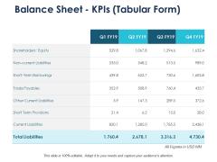 Balance Sheet Kpis Tabular Form Management Ppt PowerPoint Presentation Summary Pictures