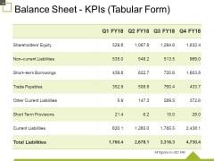 Balance Sheet Kpis Tabular Form Ppt PowerPoint Presentation Gallery Example