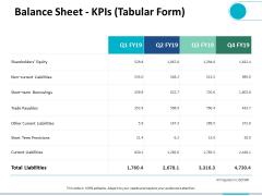 Balance Sheet Kpis Tabular Form Ppt PowerPoint Presentation Ideas Design Templates