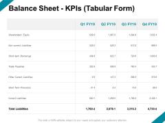 Balance Sheet Kpis Tabular Form Ppt PowerPoint Presentation Outline Graphics Design