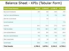 Balance Sheet Kpis Tabular Form Ppt PowerPoint Presentation Outline Gridlines