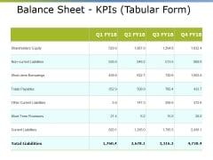 Balance Sheet Kpis Tabular Form Ppt PowerPoint Presentation Show Icons
