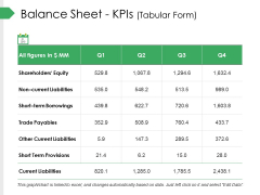 Balance Sheet Kpis Tabular Form Ppt PowerPoint Presentation Slides Designs Download