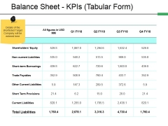 Balance Sheet Kpis Tabular Form Template 1 Ppt PowerPoint Presentation Outline Pictures