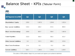Balance Sheet Kpis Tabular Form Template 1 Ppt PowerPoint Presentation Pictures Tips