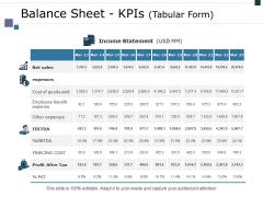 Balance Sheet Kpis Tabular Form Template 2 Ppt PowerPoint Presentation Summary Structure