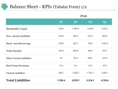 Balance Sheet Kpis Template 1 Ppt PowerPoint Presentation Professional Background Images