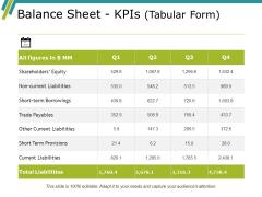 Balance Sheet Kpis Template 1 Ppt PowerPoint Presentation Professional Graphics Download