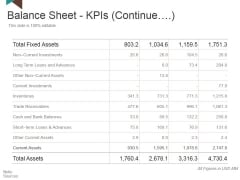 Balance Sheet Kpis Template 1 Ppt PowerPoint Presentation Professional Slide