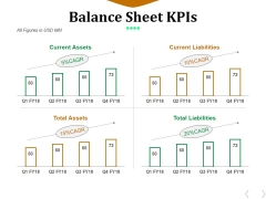 Balance Sheet Kpis Template 2 Ppt PowerPoint Presentation Ideas Graphics