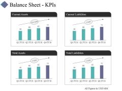 Balance Sheet Kpis Template 2 Ppt PowerPoint Presentation Ideas Show
