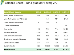 Balance Sheet Kpis Template 2 Ppt PowerPoint Presentation Outline Graphics Pictures