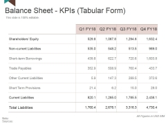 Balance Sheet Kpis Template 2 Ppt PowerPoint Presentation Summary Files
