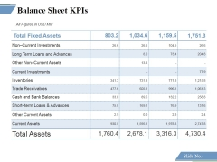 Balance Sheet Kpis Template 3 Ppt PowerPoint Presentation Gallery Information