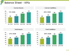 Balance Sheet Kpis Template 3 Ppt PowerPoint Presentation Infographic Template Demonstration