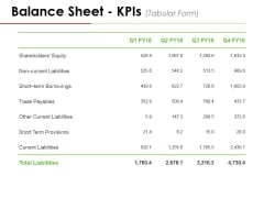 Balance Sheet Kpis Template 3 Ppt PowerPoint Presentation Show Summary
