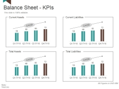 Balance Sheet Kpis Template 3 Ppt PowerPoint Presentation Slides Brochure