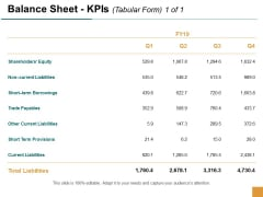 Balance Sheet Kpis Trade Payables Ppt Powerpoint Presentation Gallery Icon