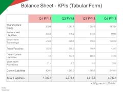 Balance Sheet Kpls Tabular Form Ppt PowerPoint Presentation Model Outline