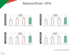 Balance Sheet Kpls Template 1 Ppt PowerPoint Presentation Gallery Icons