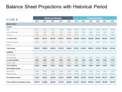 Balance Sheet Projections With Historical Period Ppt PowerPoint Presentation Outline Outfit