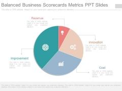 Balanced Business Scorecards Metrics Ppt Slides
