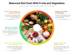 Balanced Diet Chart With Fruits And Vegetables Ppt PowerPoint Presentation Model Good PDF